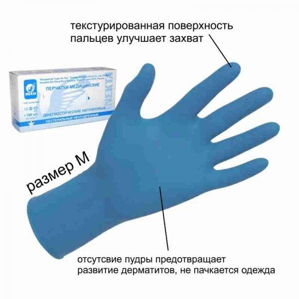 Перчатки смотровые нитриловые неопудренные нестерильные голубые M